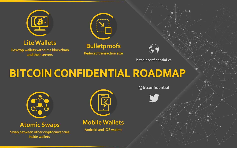 bitcoin confidential coinmarketcap)